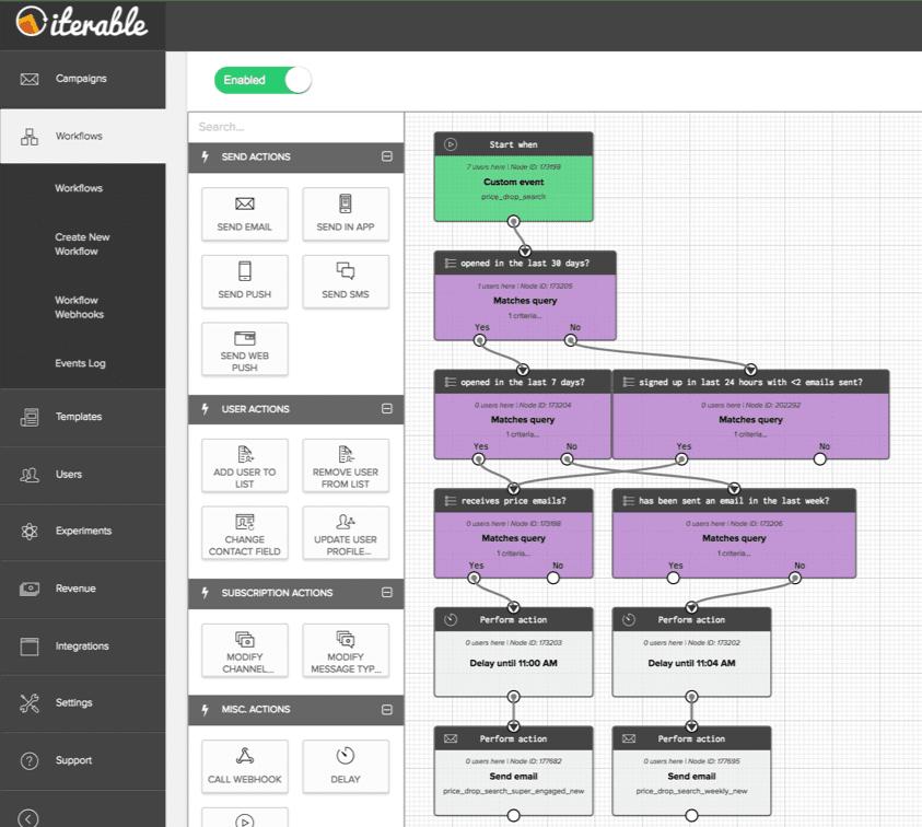 Autolist Workflow
