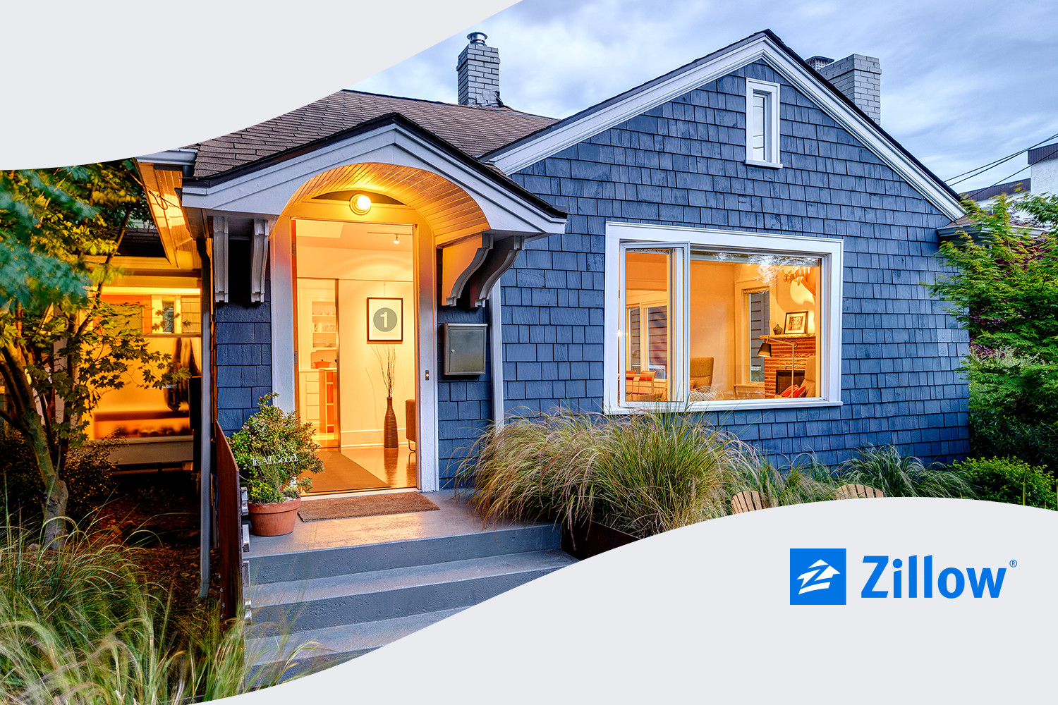 Zillow and Iterable Case Study