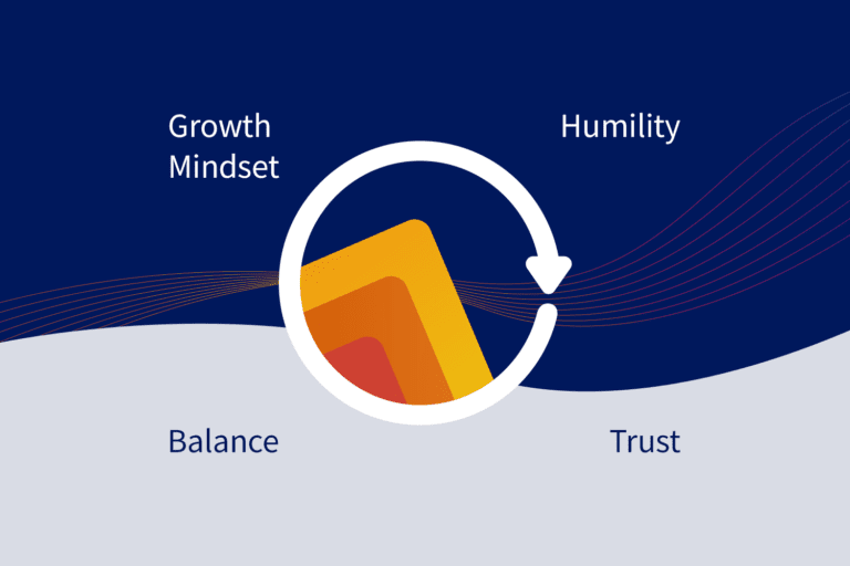 Iterable's 4 company values - Growth Mindset, Humility, Trust and Balance