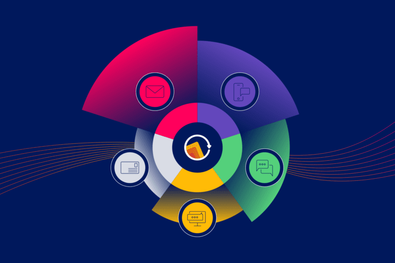 Iterable 2018 Cross-Channel Engagement Benchmark Report