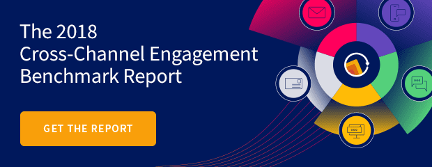 Download the Iterable Cross-Channel Engagement Benchmark Report