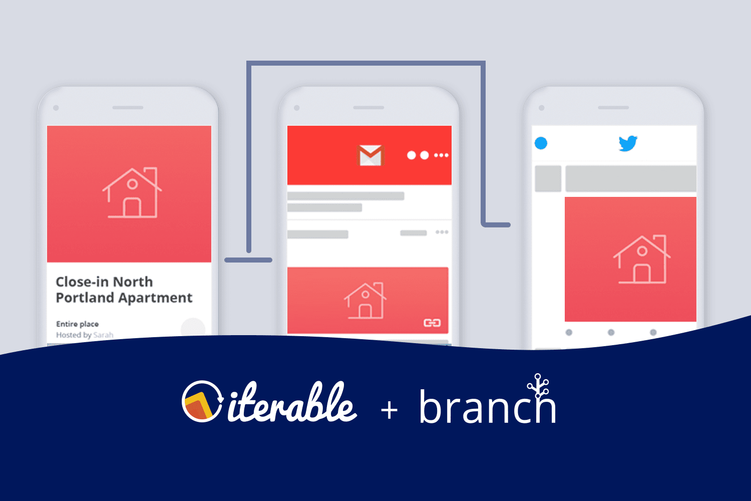 Iterable + Branch illustration depicting mobile deep linking