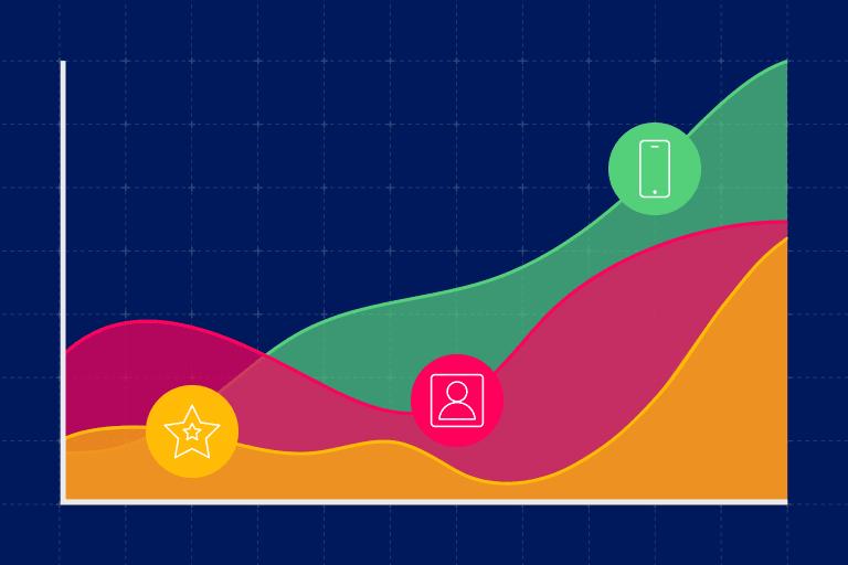 Marketing landscape trends illustration