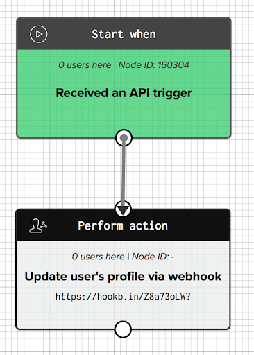 """Update User Profile Node"" within Iterable's Workflow Studio"