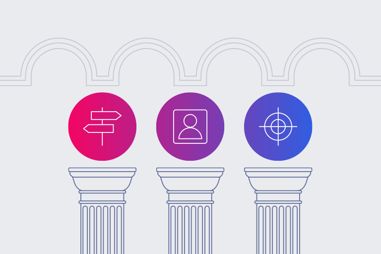 3 pillars of CX email marketing
