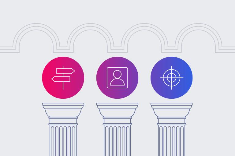3 pillars of CX email marketing