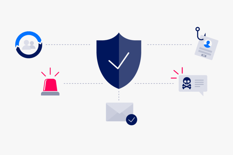 Iterable Deliverability Services