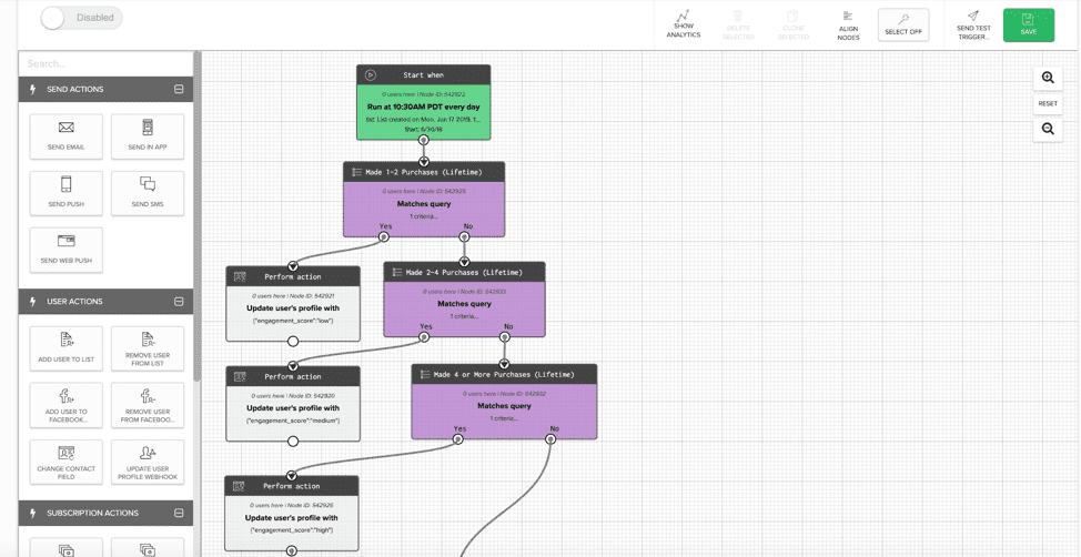 In-App Promotion Workflow