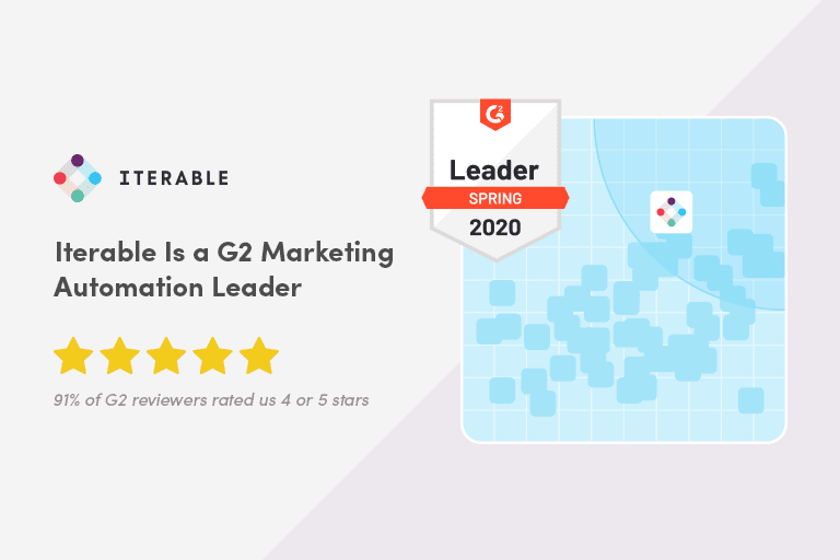 Iterable Named a Strong Performer in Email Marketing