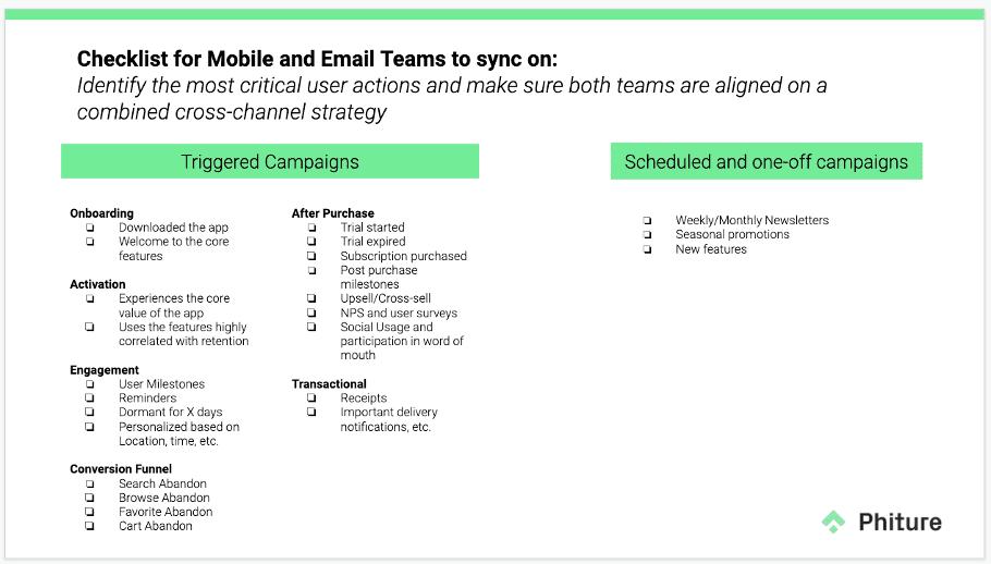 Phiture email and mobile team sync framework
