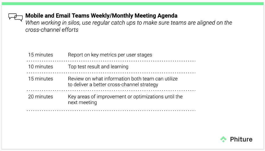 Phiture's meeting agenda for email and mobile teams