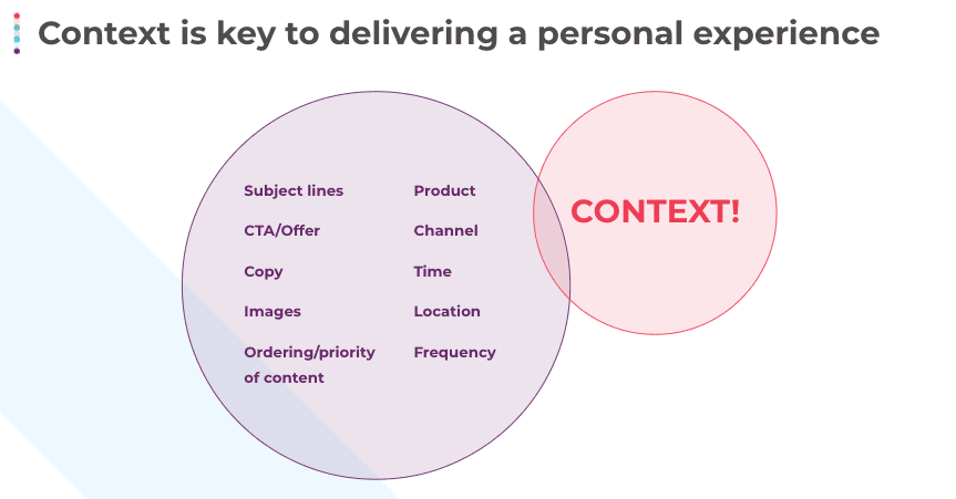 Context is key to delivering a personal experience