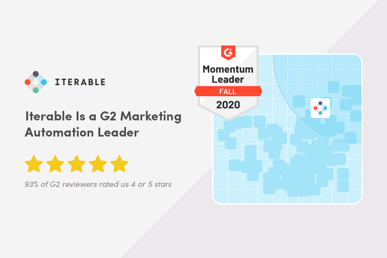 Iterable Is a G2 Marketing Automation Leader