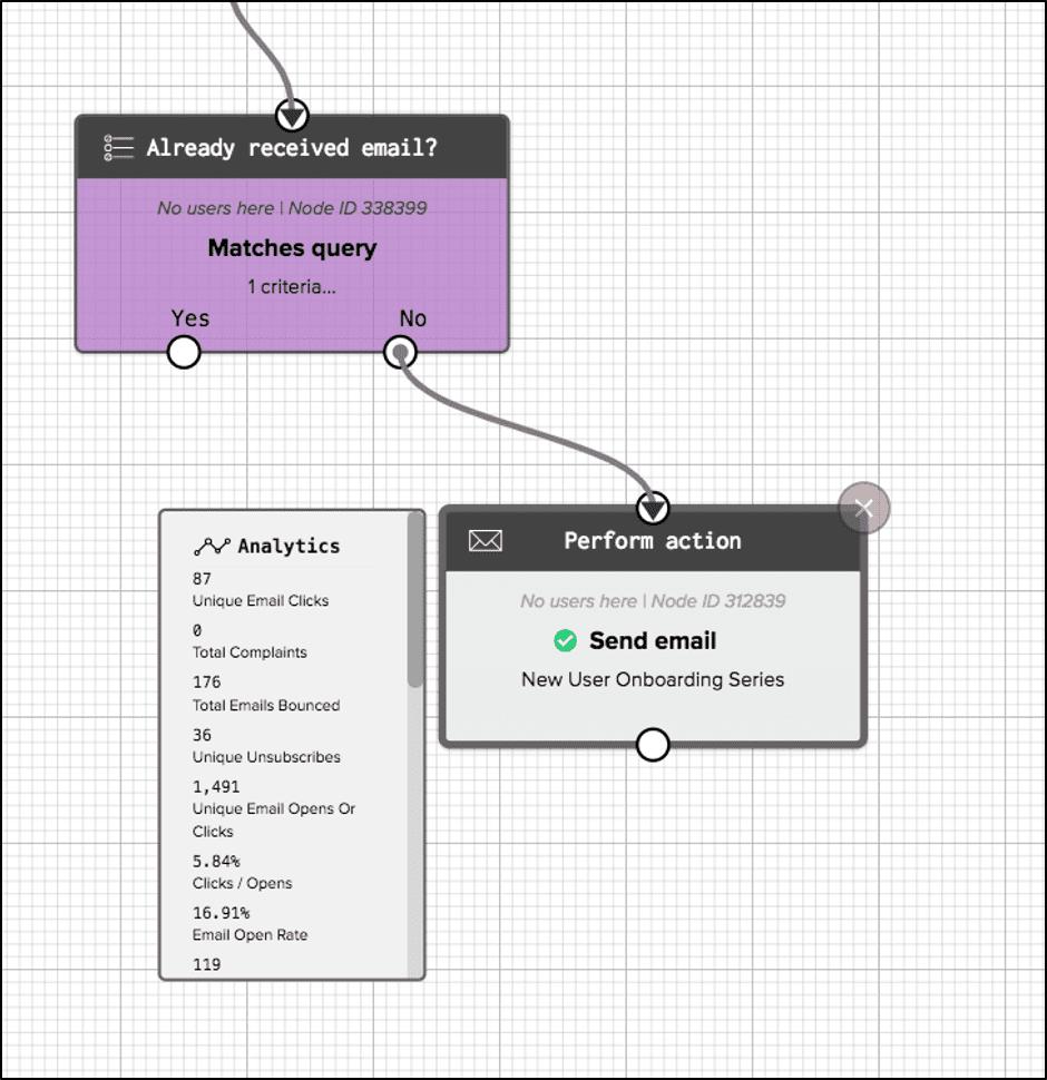 Workflow Analytics Screenshot
