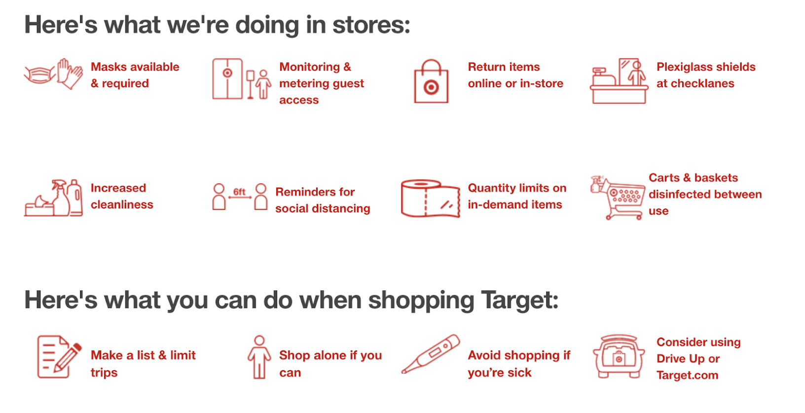 Target, Marketing in a Post-Pandemic Reality: What Can We Learn?