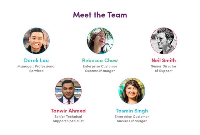 Iterable Customer Success Team