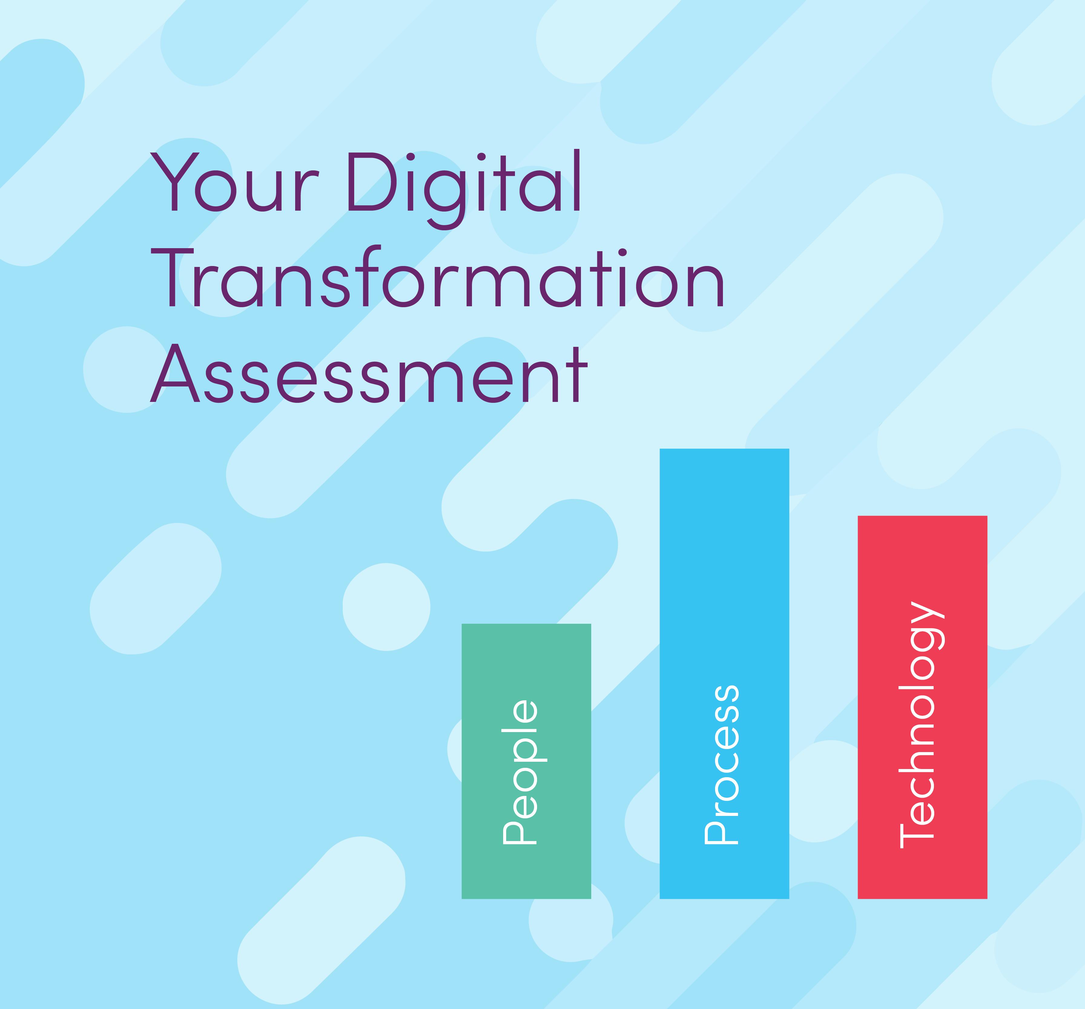 Digital Transformation Assessment