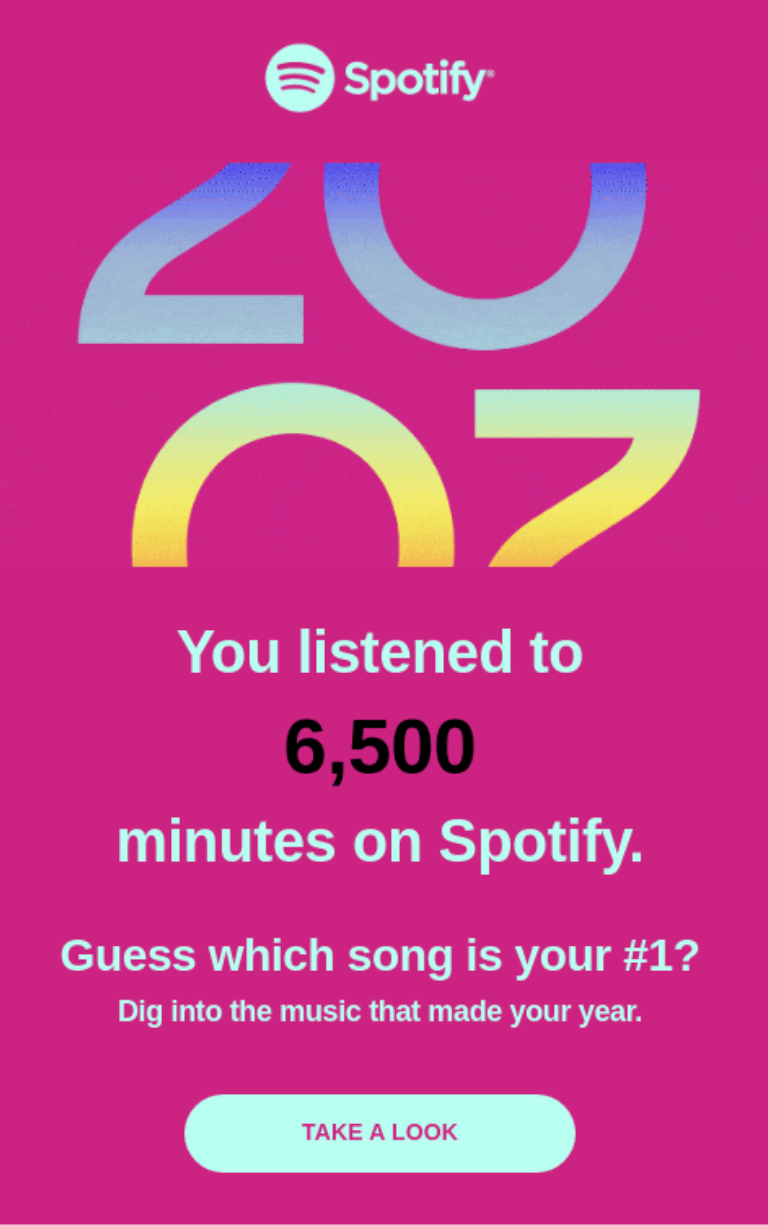 Spotify Year in Review Email